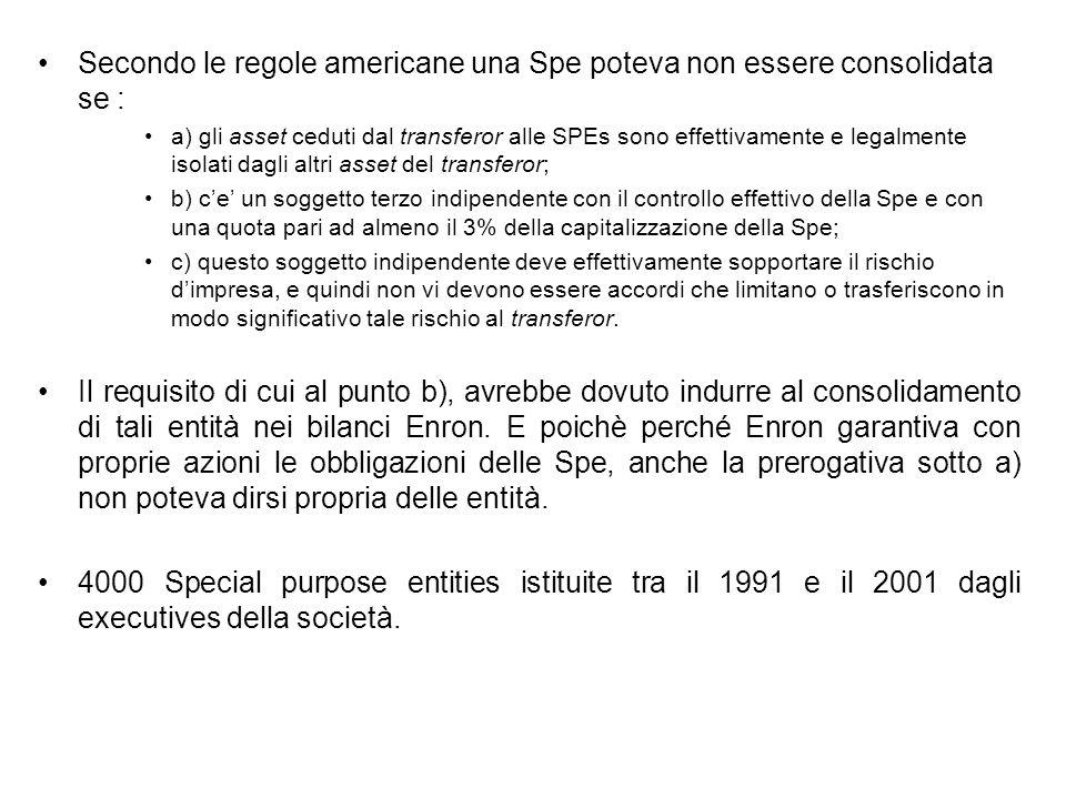 Secondo le regole americane una Spe poteva non essere consolidata se : a) gli asset ceduti dal transferor alle SPEs sono effettivamente e legalmente i