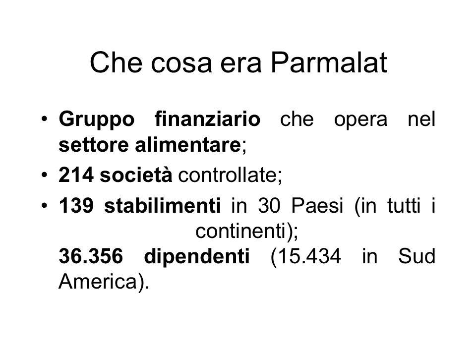 Che cosa era Parmalat Gruppo finanziario che opera nel settore alimentare; 214 società controllate; 139 stabilimenti in 30 Paesi (in tutti i continent