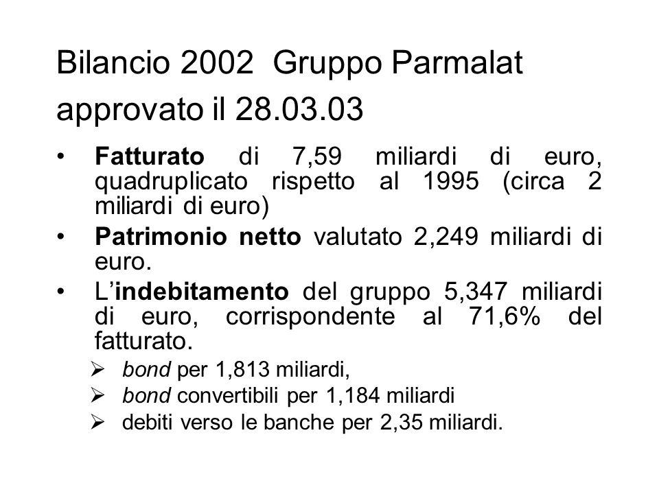 Bilancio 2002 Gruppo Parmalat approvato il 28.03.03 Fatturato di 7,59 miliardi di euro, quadruplicato rispetto al 1995 (circa 2 miliardi di euro) Patr