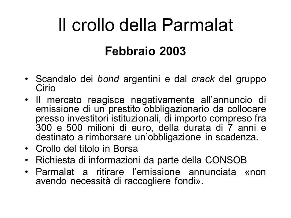 Il crollo della Parmalat Febbraio 2003 Scandalo dei bond argentini e dal crack del gruppo Cirio Il mercato reagisce negativamente allannuncio di emiss