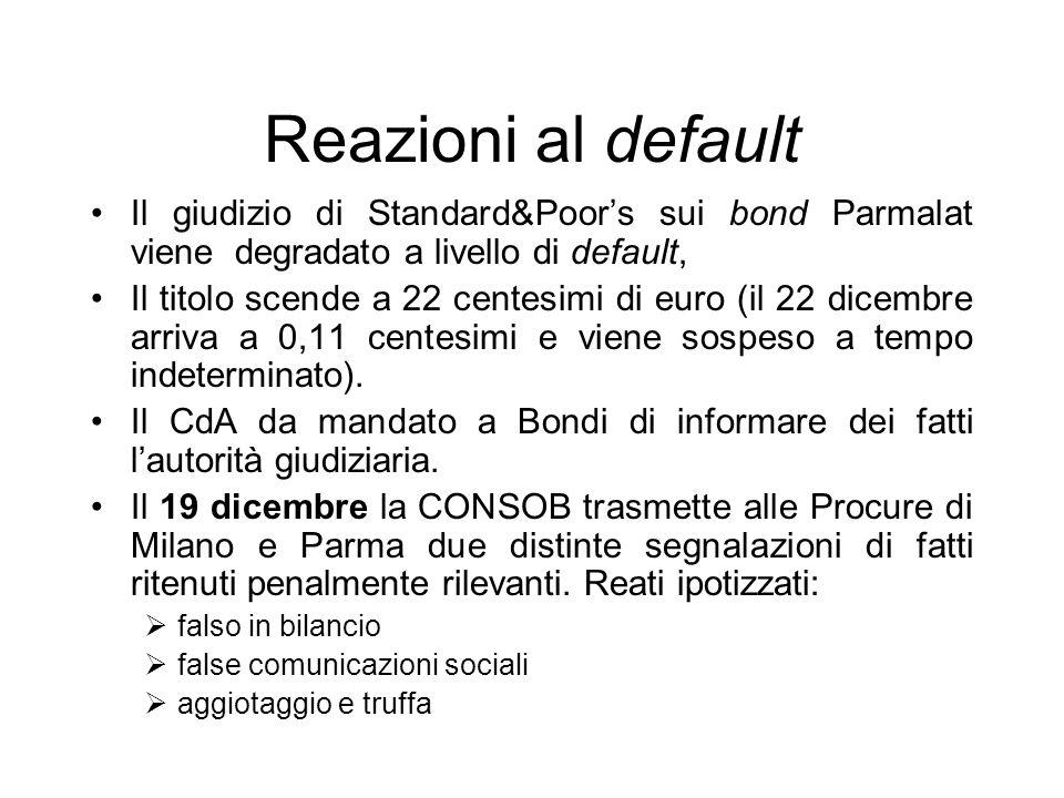 Reazioni al default Il giudizio di Standard&Poors sui bond Parmalat viene degradato a livello di default, Il titolo scende a 22 centesimi di euro (il