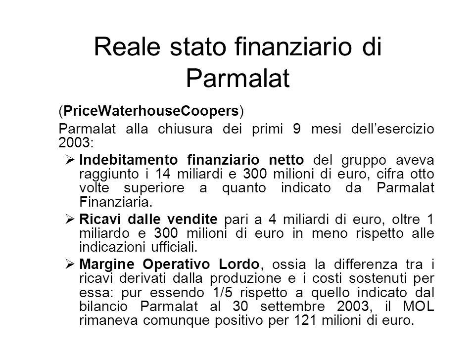 Reale stato finanziario di Parmalat (PriceWaterhouseCoopers) Parmalat alla chiusura dei primi 9 mesi dellesercizio 2003: Indebitamento finanziario net