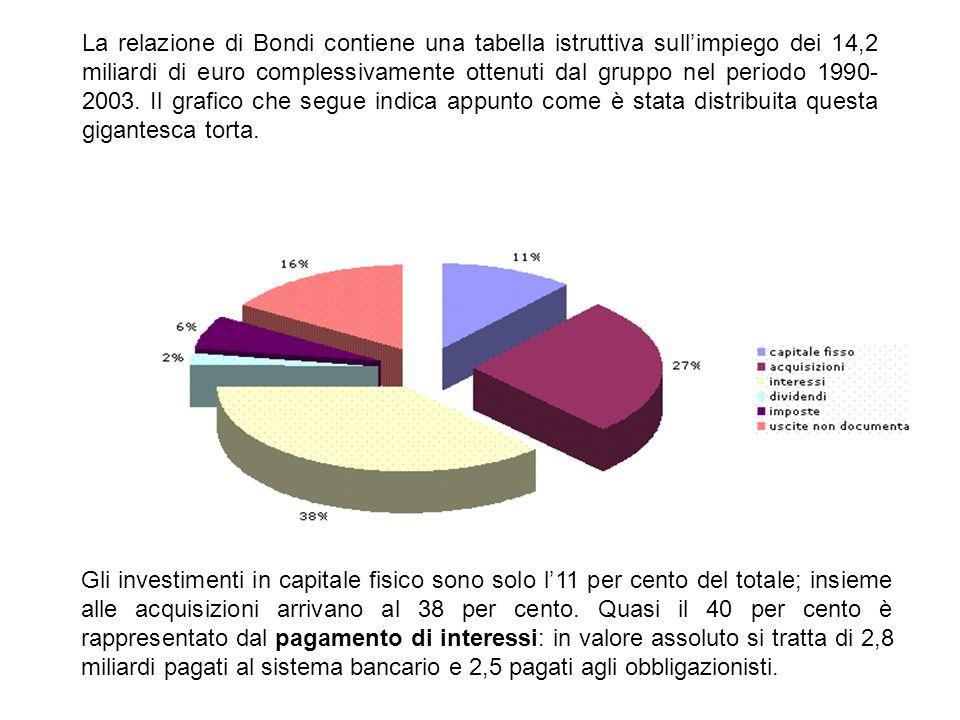 La relazione di Bondi contiene una tabella istruttiva sullimpiego dei 14,2 miliardi di euro complessivamente ottenuti dal gruppo nel periodo 1990- 200