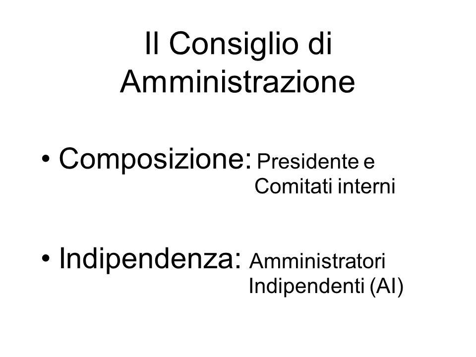 Il Consiglio di Amministrazione Composizione: Presidente e Comitati interni Indipendenza: Amministratori Indipendenti (AI)