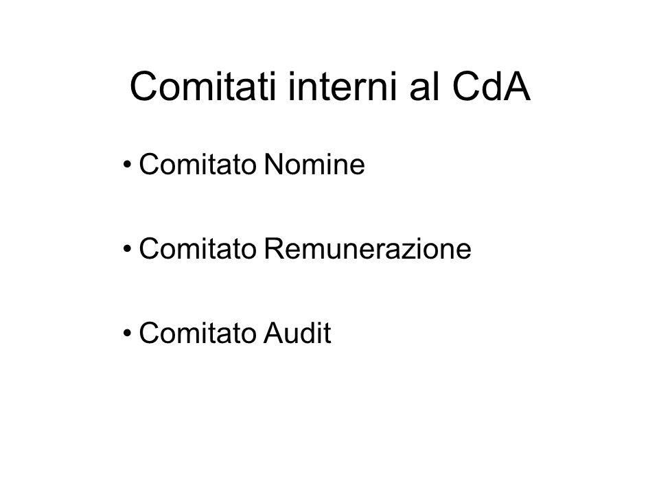 Comitati interni al CdA Comitato Nomine Comitato Remunerazione Comitato Audit