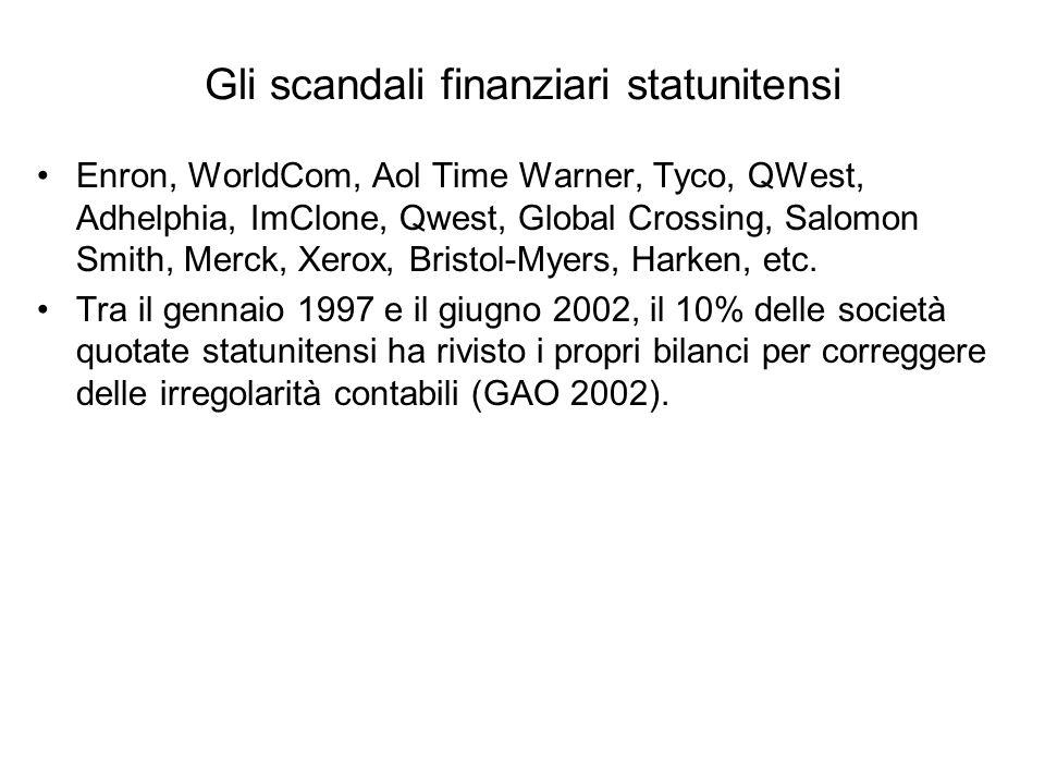 Gli scandali finanziari statunitensi Enron, WorldCom, Aol Time Warner, Tyco, QWest, Adhelphia, ImClone, Qwest, Global Crossing, Salomon Smith, Merck,