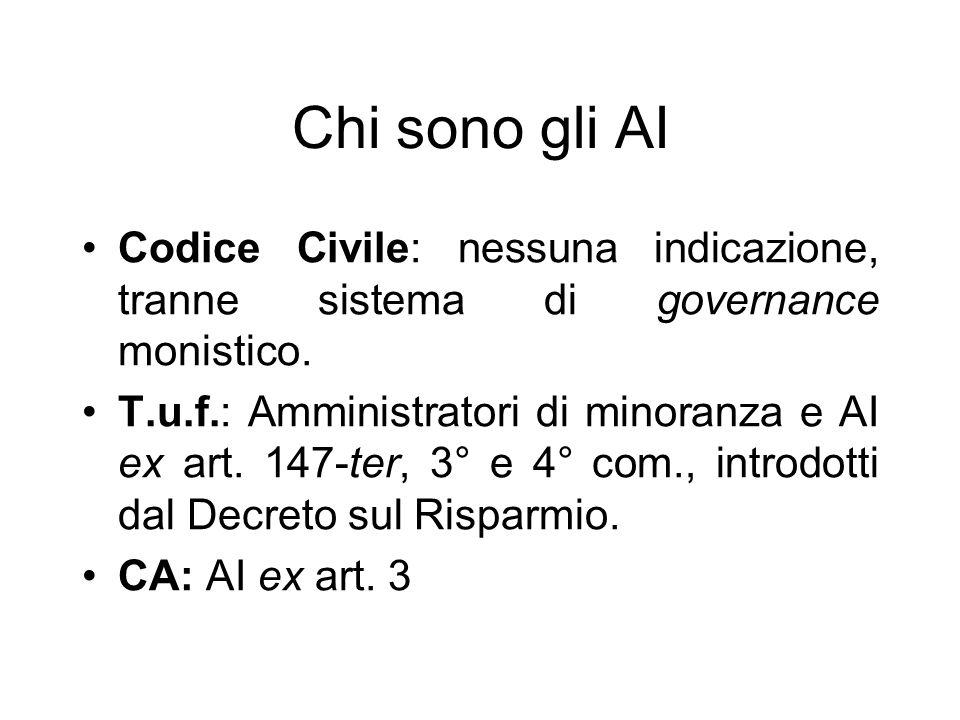 Chi sono gli AI Codice Civile: nessuna indicazione, tranne sistema di governance monistico. T.u.f.: Amministratori di minoranza e AI ex art. 147-ter,