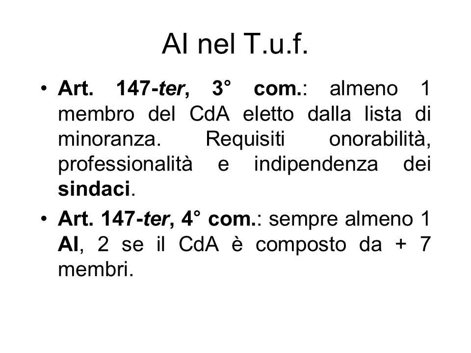 AI nel T.u.f. Art. 147-ter, 3° com.: almeno 1 membro del CdA eletto dalla lista di minoranza. Requisiti onorabilità, professionalità e indipendenza de