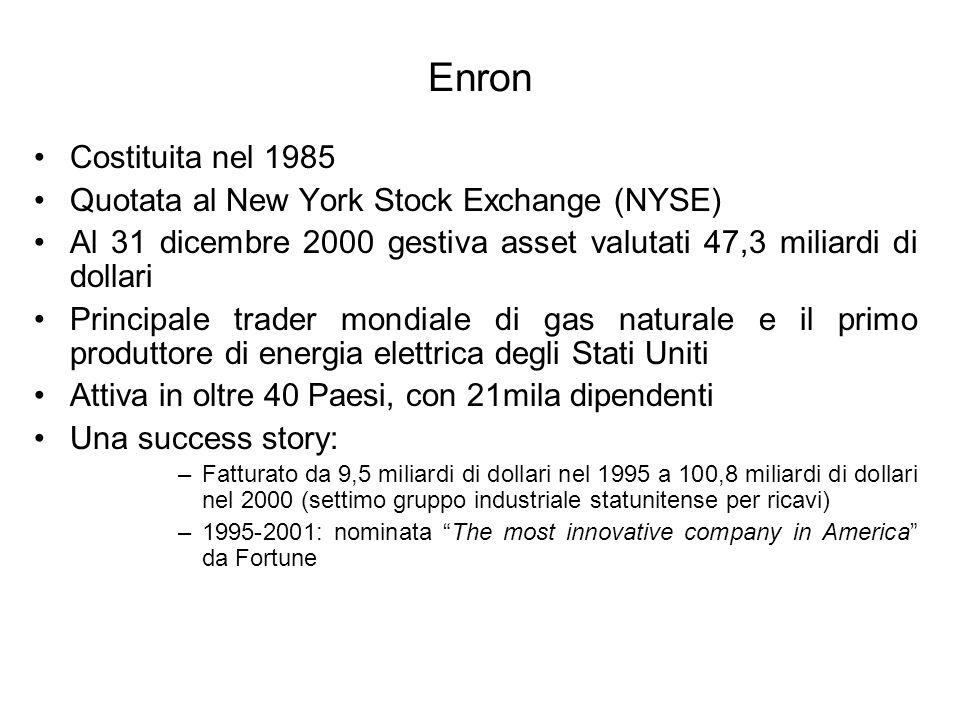 Enron Costituita nel 1985 Quotata al New York Stock Exchange (NYSE) Al 31 dicembre 2000 gestiva asset valutati 47,3 miliardi di dollari Principale tra