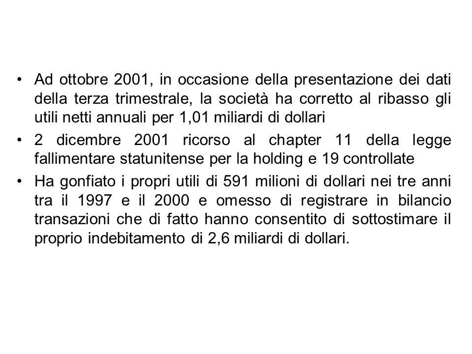 Ad ottobre 2001, in occasione della presentazione dei dati della terza trimestrale, la società ha corretto al ribasso gli utili netti annuali per 1,01