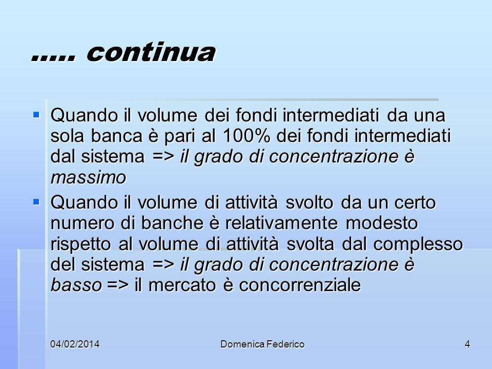 04/02/2014Domenica Federico4 …..