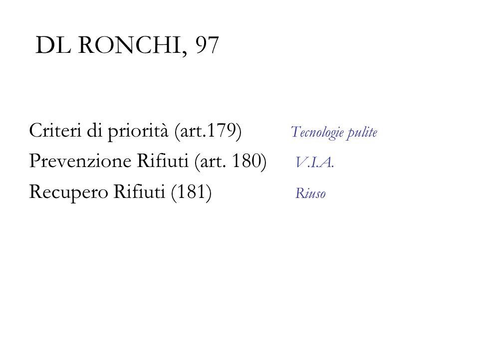 DL RONCHI, 97 Criteri di priorità (art.179) Tecnologie pulite Prevenzione Rifiuti (art.