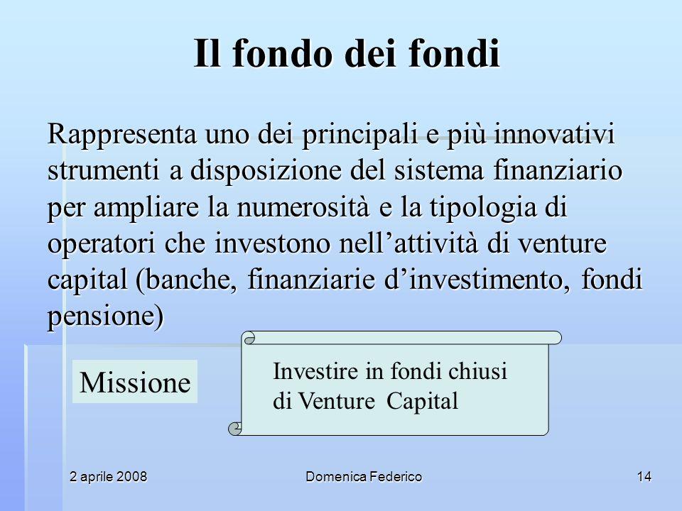 2 aprile 2008Domenica Federico14 Il fondo dei fondi Rappresenta uno dei principali e più innovativi strumenti a disposizione del sistema finanziario per ampliare la numerosità e la tipologia di operatori che investono nellattività di venture capital (banche, finanziarie dinvestimento, fondi pensione) Missione Investire in fondi chiusi di Venture Capital