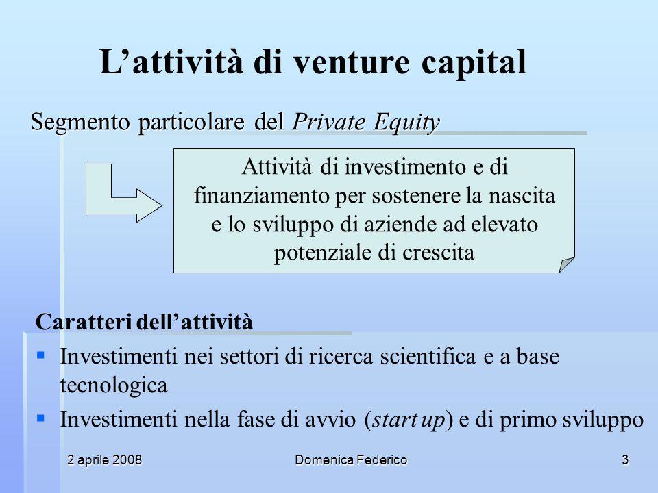 2 aprile 2008Domenica Federico3 Attività di investimento e di finanziamento per sostenere la nascita e lo sviluppo di aziende ad elevato potenziale di