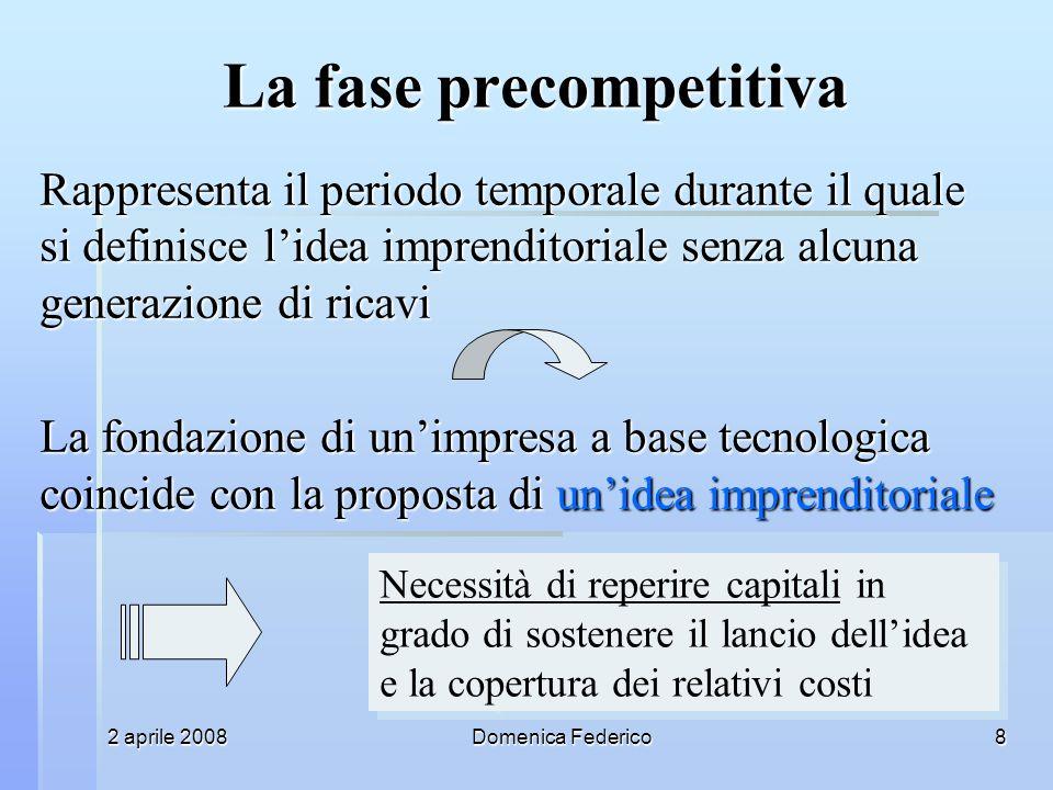 2 aprile 2008Domenica Federico8 La fase precompetitiva Rappresenta il periodo temporale durante il quale si definisce lidea imprenditoriale senza alcu