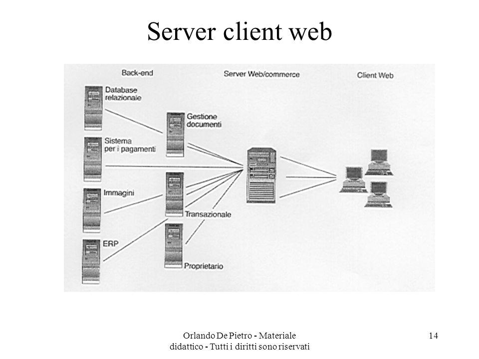 Orlando De Pietro - Materiale didattico - Tutti i diritti sono riservati 14 Server client web