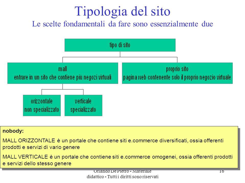 Orlando De Pietro - Materiale didattico - Tutti i diritti sono riservati 16 Tipologia del sito Le scelte fondamentali da fare sono essenzialmente due