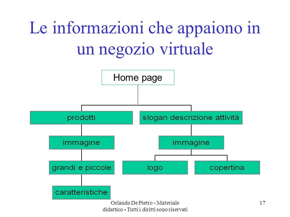 Orlando De Pietro - Materiale didattico - Tutti i diritti sono riservati 17 Le informazioni che appaiono in un negozio virtuale Home page