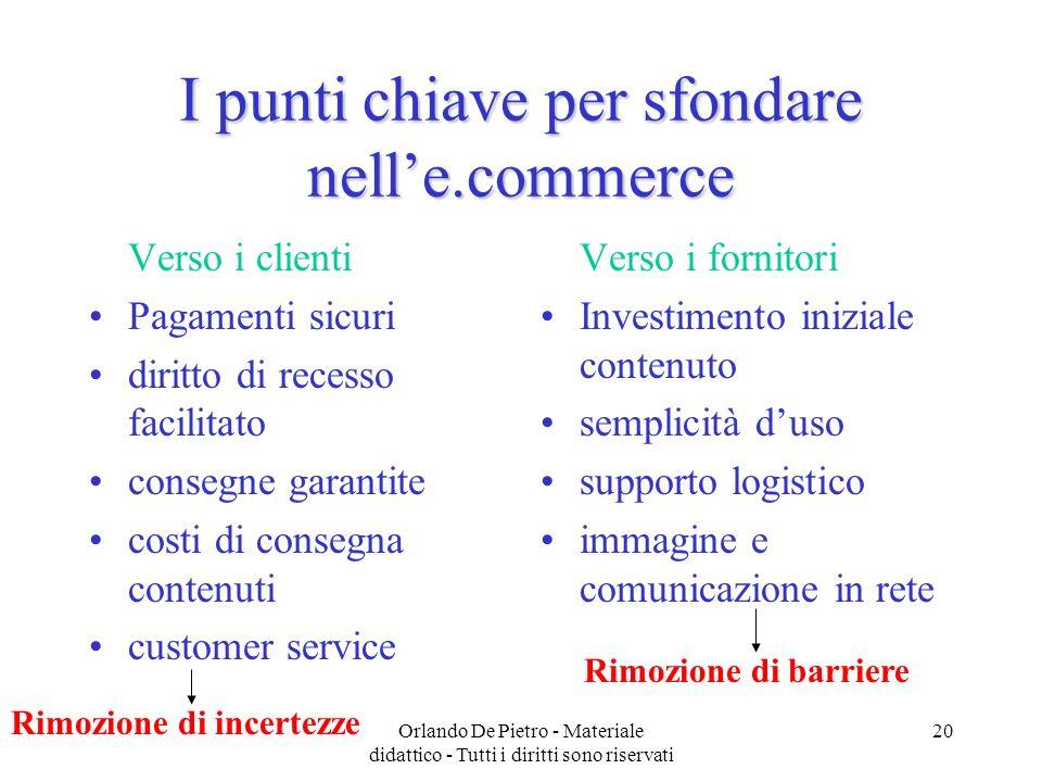 Orlando De Pietro - Materiale didattico - Tutti i diritti sono riservati 20 I punti chiave per sfondare nelle.commerce Verso i clienti Pagamenti sicur