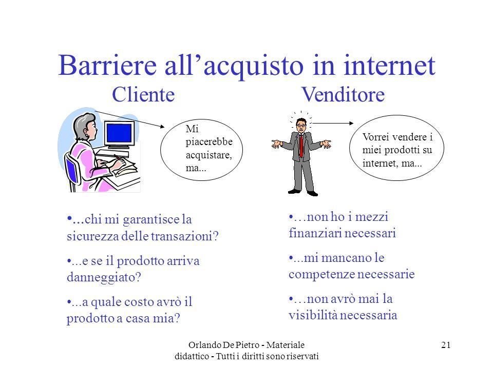 Orlando De Pietro - Materiale didattico - Tutti i diritti sono riservati 21 Barriere allacquisto in internet ClienteVenditore Mi piacerebbe acquistare, ma...