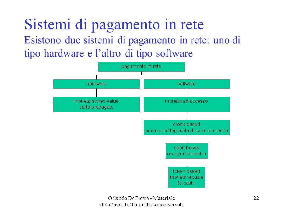Orlando De Pietro - Materiale didattico - Tutti i diritti sono riservati 22 Sistemi di pagamento in rete Esistono due sistemi di pagamento in rete: uno di tipo hardware e laltro di tipo software