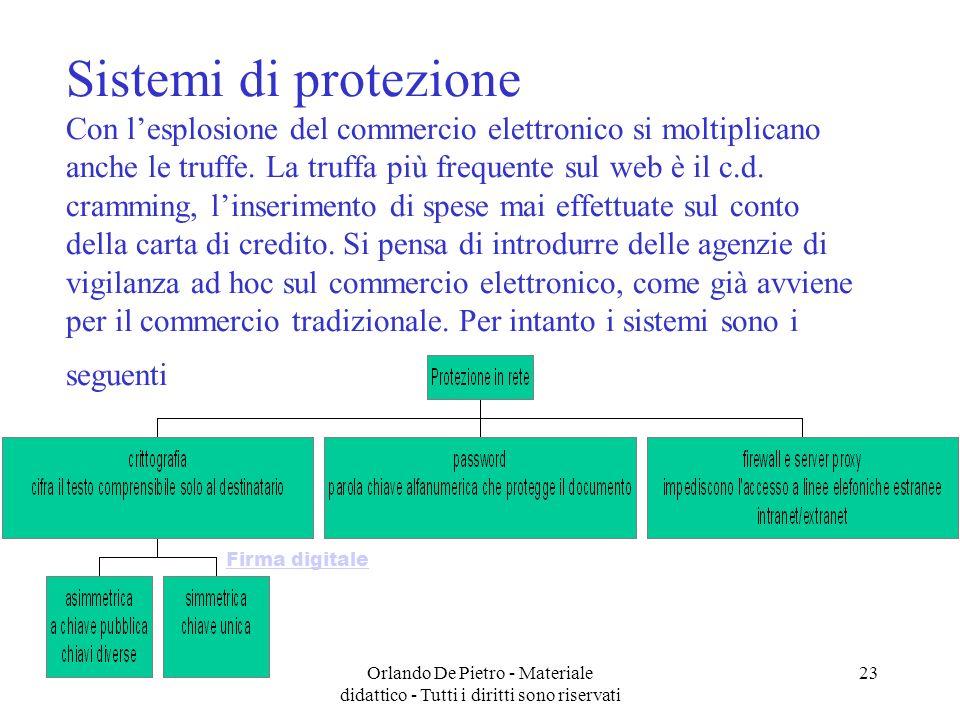 Orlando De Pietro - Materiale didattico - Tutti i diritti sono riservati 23 Sistemi di protezione Con lesplosione del commercio elettronico si moltiplicano anche le truffe.