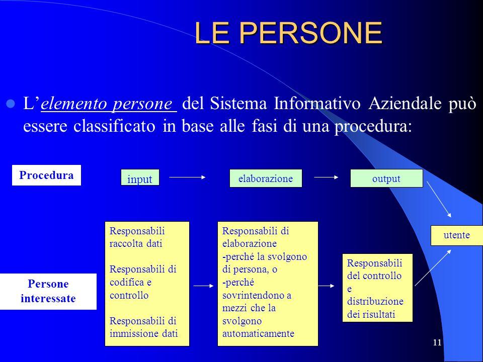 10 MEZZI E STRUMENTI TECNICI Sono tutti quei componenti fisici utilizzati nel processo di elaborazione delle informazioni Senza mezzo elettronicoMezzi