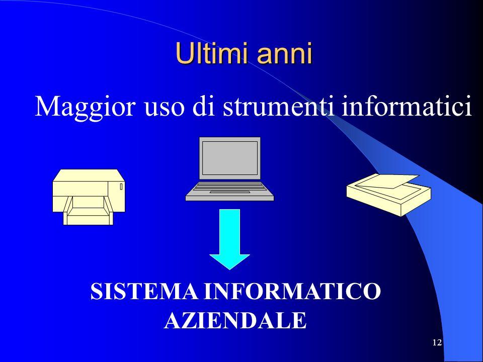 11 LE PERSONE LE PERSONE Lelemento persone del Sistema Informativo Aziendale può essere classificato in base alle fasi di una procedura: Procedura inp
