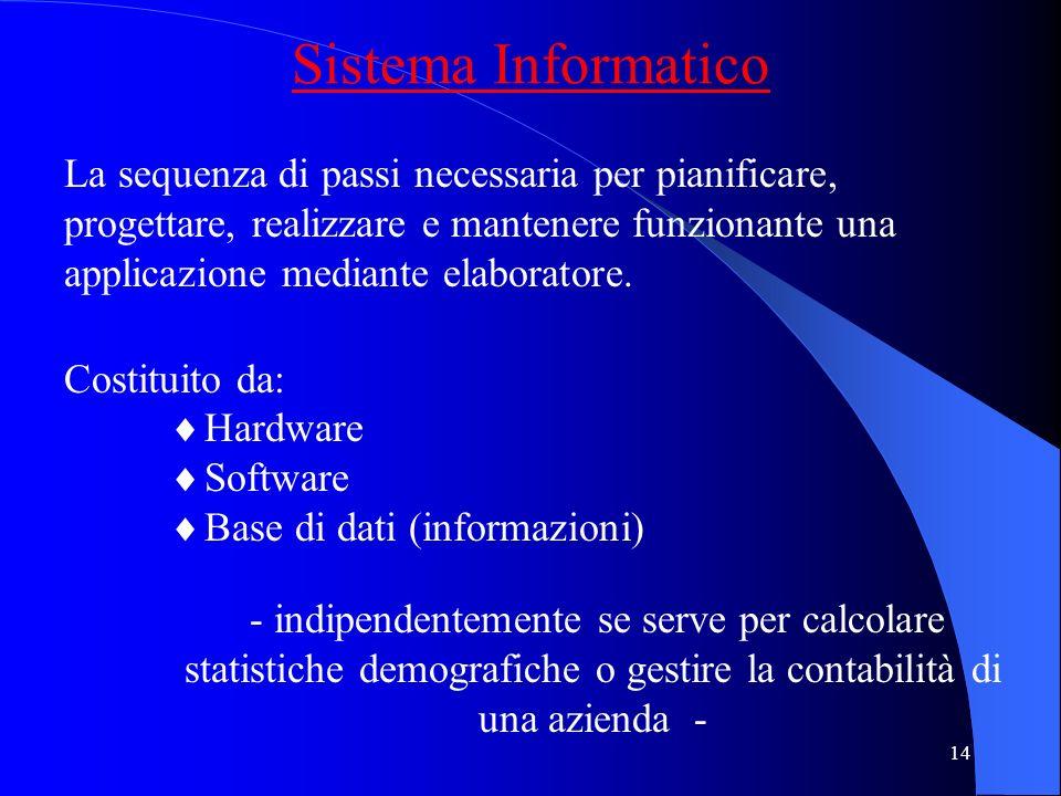 13 IL SISTEMA INFORMATICO AZIENDALE La struttura tecnologica che gestisce un SIv è detta: Sistema Tecnologico per lInformazione ovvero Sistema Informa