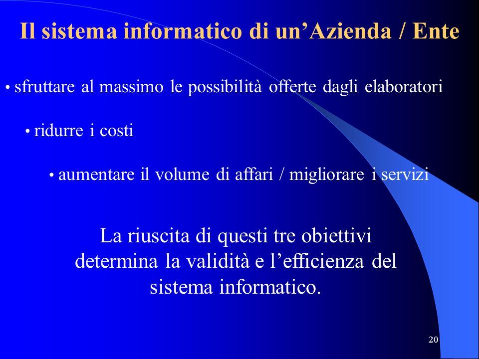 19 Sistema Informativo vs Sistema Informatico I Sistemi Informatici svolgono le stesse funzioni dei sistemi informativi ma li svolgono in modo automat
