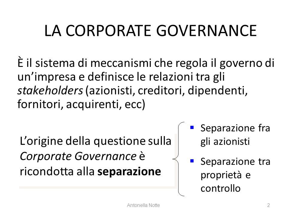 LA CORPORATE GOVERNANCE Lorigine della questione sulla Corporate Governance è ricondotta alla separazione Antonella Notte2 È il sistema di meccanismi