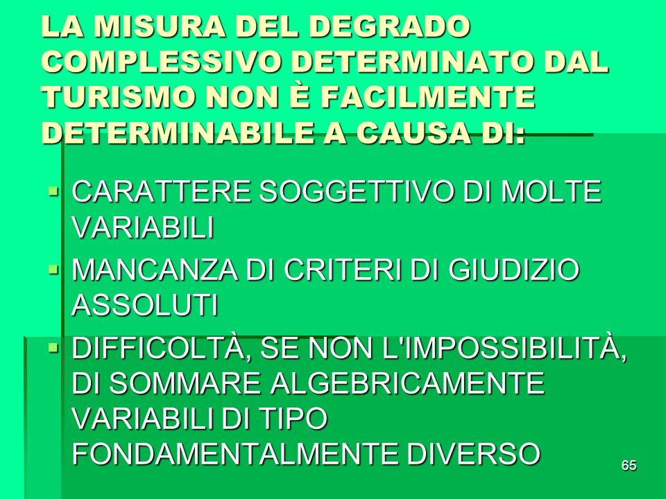 65 LA MISURA DEL DEGRADO COMPLESSIVO DETERMINATO DAL TURISMO NON È FACILMENTE DETERMINABILE A CAUSA DI: CARATTERE SOGGETTIVO DI MOLTE VARIABILI CARATT