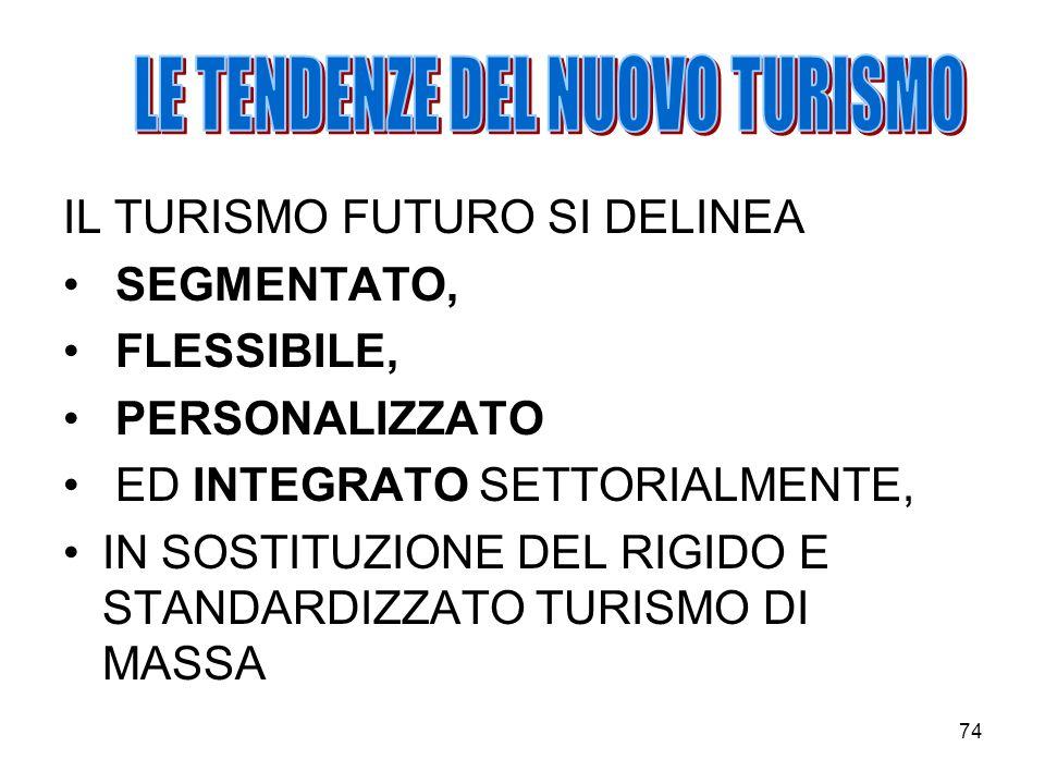 74 IL TURISMO FUTURO SI DELINEA SEGMENTATO, FLESSIBILE, PERSONALIZZATO ED INTEGRATO SETTORIALMENTE, IN SOSTITUZIONE DEL RIGIDO E STANDARDIZZATO TURISM