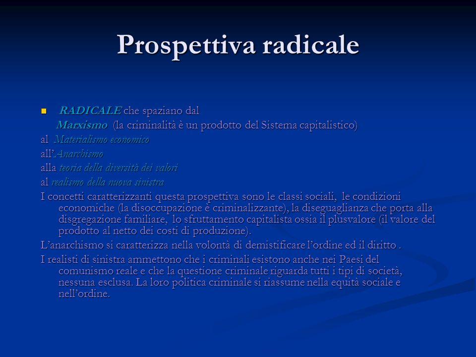 Prospettiva radicale RADICALE che spaziano dal RADICALE che spaziano dal Marxismo (la criminalità è un prodotto del Sistema capitalistico) Marxismo (l