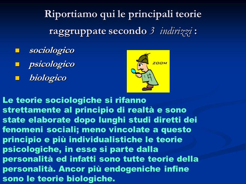Riportiamo qui le principali teorie raggruppate secondo 3 indirizzi : sociologico sociologico psicologico psicologico biologico biologico Le teorie so