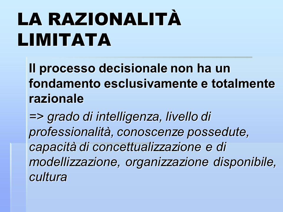 LA RAZIONALITÀ LIMITATA Il processo decisionale non ha un fondamento esclusivamente e totalmente razionale => grado di intelligenza, livello di professionalità, conoscenze possedute, capacità di concettualizzazione e di modellizzazione, organizzazione disponibile, cultura