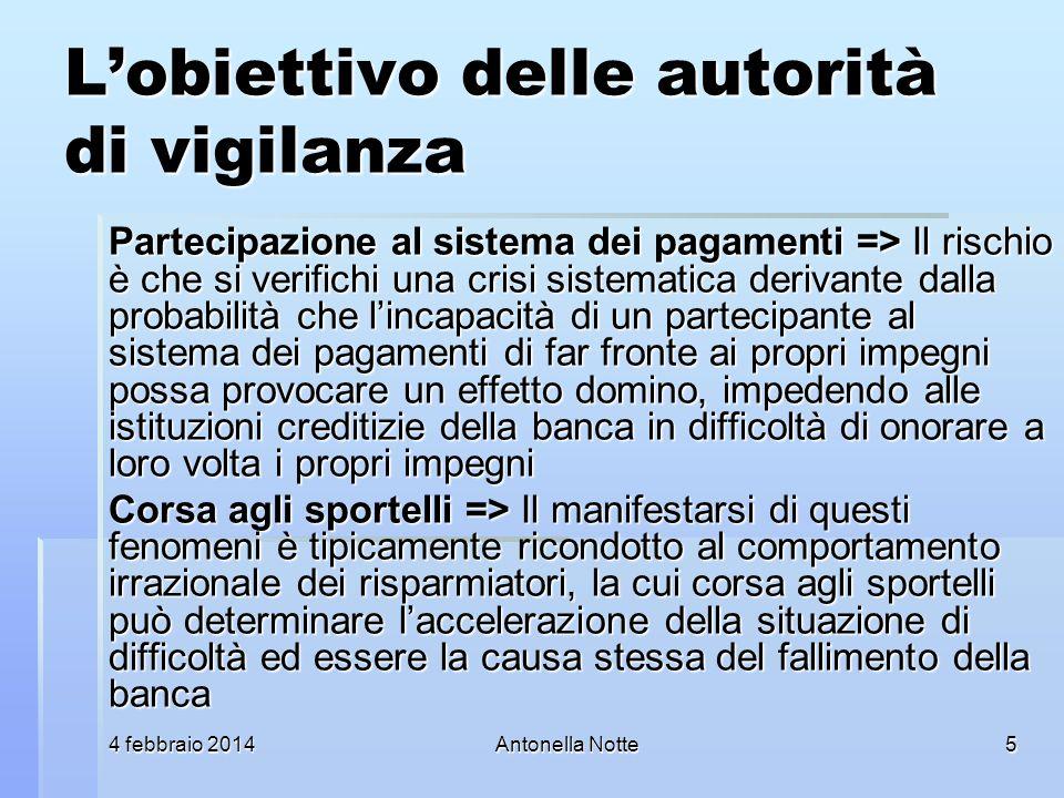 4 febbraio 20144 febbraio 20144 febbraio 2014Antonella Notte Lobiettivo delle autorità di vigilanza Partecipazione al sistema dei pagamenti => Il risc