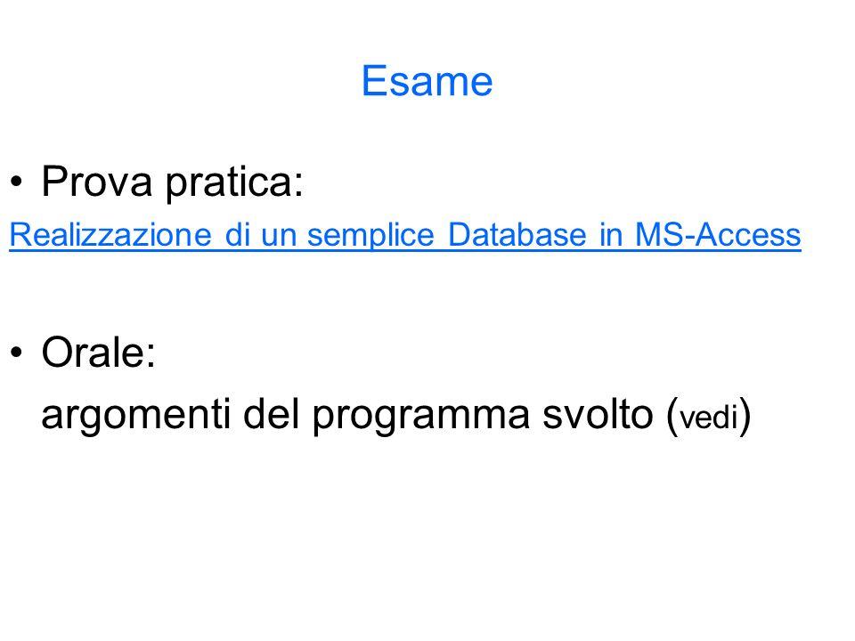 Esame Prova pratica: Realizzazione di un semplice Database in MS-Access Orale: argomenti del programma svolto ( vedi )