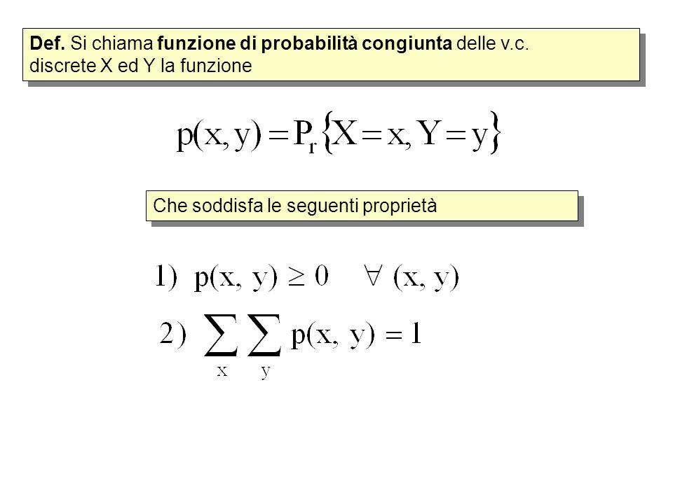 Def. Si chiama funzione di probabilità congiunta delle v.c. discrete X ed Y la funzione Che soddisfa le seguenti proprietà