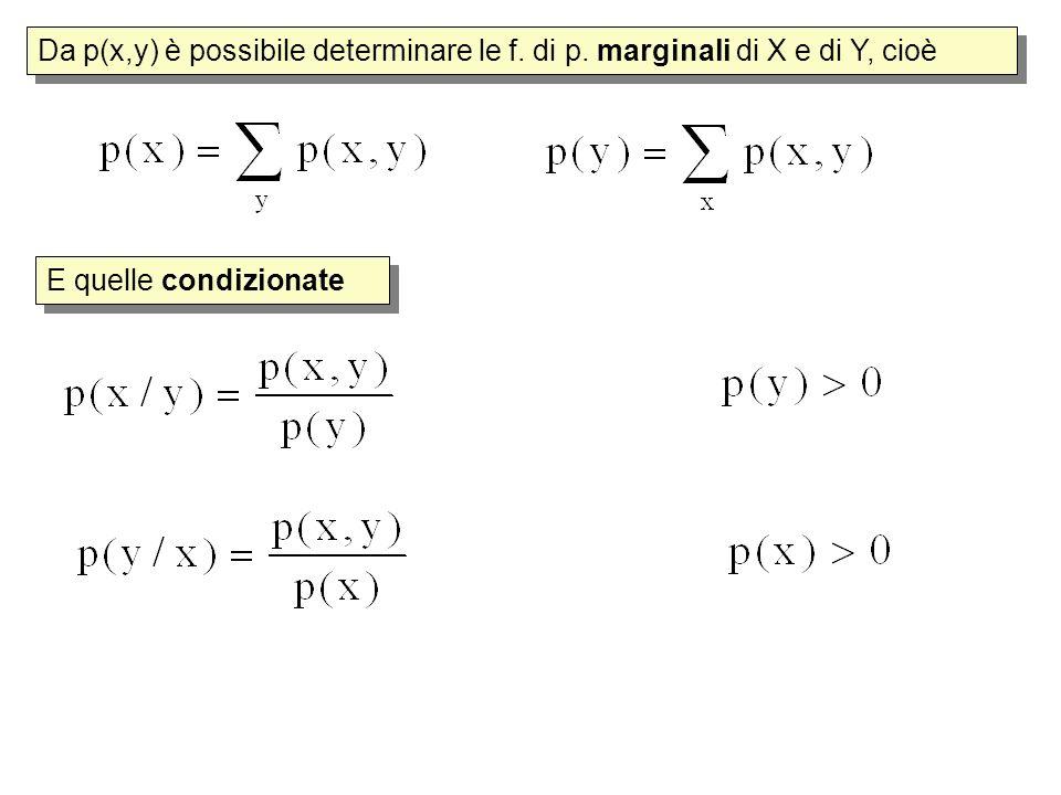 Da p(x,y) è possibile determinare le f. di p. marginali di X e di Y, cioè E quelle condizionate
