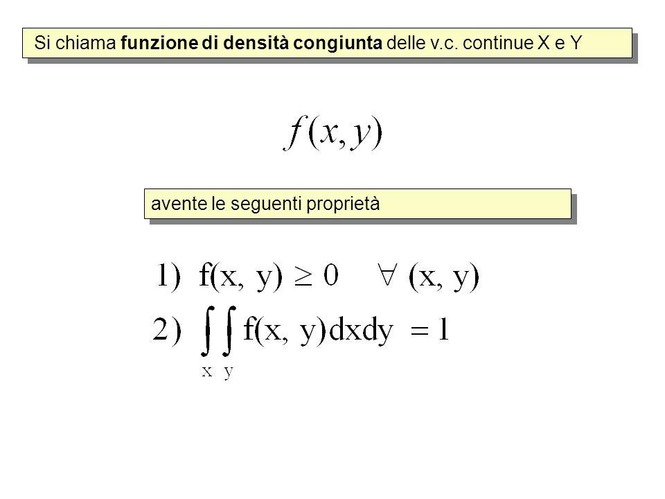 Si chiama funzione di densità congiunta delle v.c. continue X e Y avente le seguenti proprietà