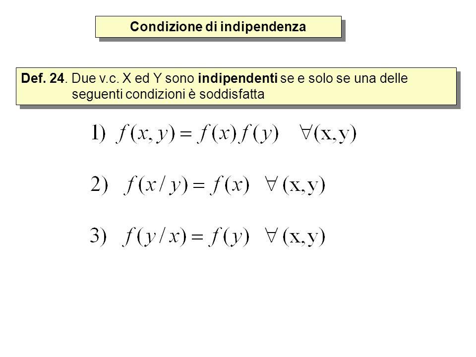 Condizione di indipendenza Def. 24. Due v.c. X ed Y sono indipendenti se e solo se una delle seguenti condizioni è soddisfatta