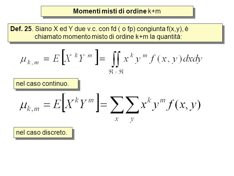 Momenti misti di ordine k+m Def. 25. Siano X ed Y due v.c. con fd ( o fp) congiunta f(x,y), è chiamato momento misto di ordine k+m la quantità: nel ca