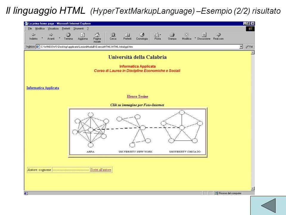 Il linguaggio HTML (HyperTextMarkupLanguage) –Esempio (2/2) risultato