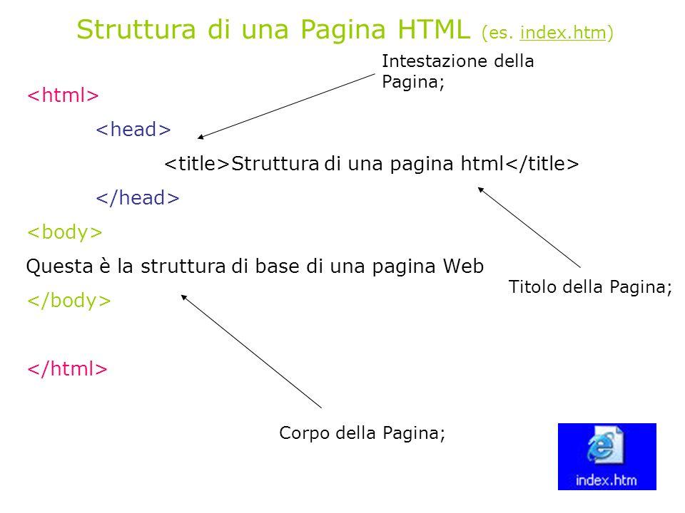 Struttura di una Pagina HTML (es.