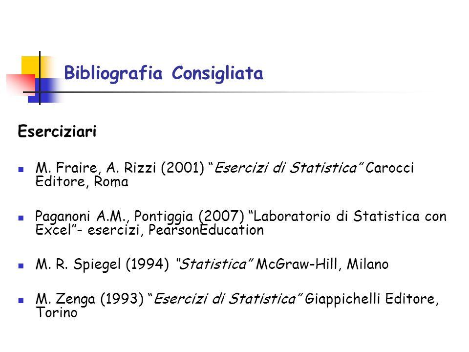 Eserciziari M. Fraire, A. Rizzi (2001) Esercizi di Statistica Carocci Editore, Roma Paganoni A.M., Pontiggia (2007) Laboratorio di Statistica con Exce