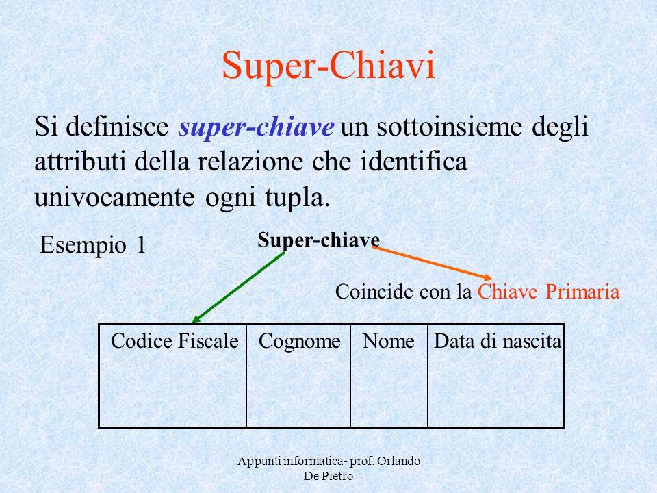 Appunti informatica- prof. Orlando De Pietro Super-Chiavi Si definisce super-chiave un sottoinsieme degli attributi della relazione che identifica uni