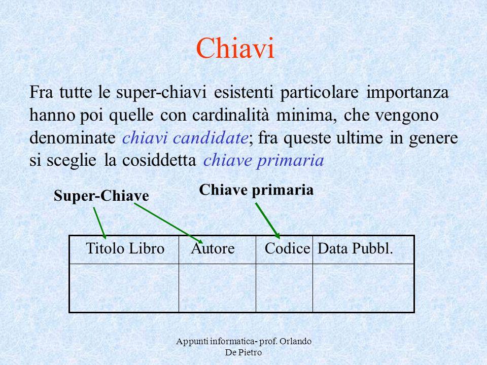 Appunti informatica- prof. Orlando De Pietro Chiavi Fra tutte le super-chiavi esistenti particolare importanza hanno poi quelle con cardinalità minima