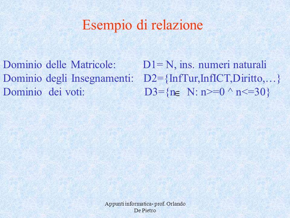 Appunti informatica- prof. Orlando De Pietro Esempio di relazione Dominio delle Matricole: D1= N, ins. numeri naturali Dominio degli Insegnamenti: D2=