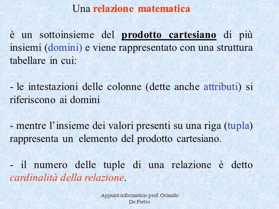 Appunti informatica- prof. Orlando De Pietro Una relazione matematica è un sottoinsieme del prodotto cartesiano di più insiemi (domini) e viene rappre